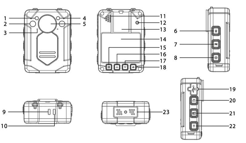 NVS9 body worn cameras Function key diagram