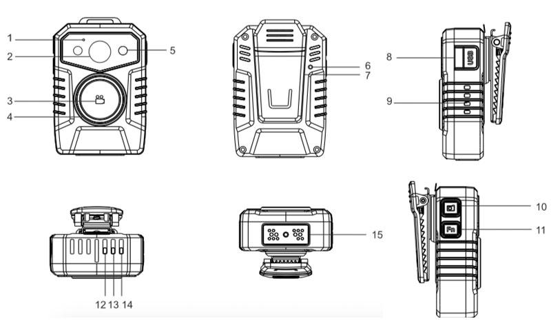 NVS7 няма экрана паліцыі цела носіцца апісанне камеры Зьнешняга выгляду
